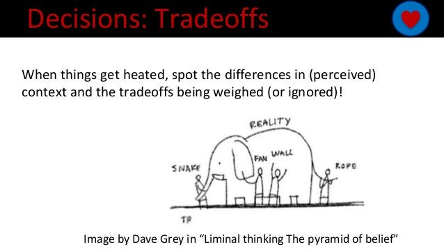 When things get heated, spot the differences in (perceived) context and the tradeoffs being weighed (or ignored)! Decision...
