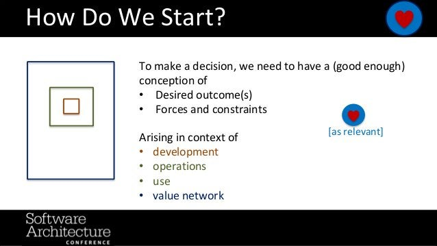 @RuthMalan #OReillySACon How Do We Start? To make a decision, we need to have a (good enough) conception of • Desired outc...