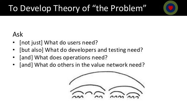 Ask • [not just] What do users need? • [but also] What do developers and testing need? • [and] What does operations need? ...