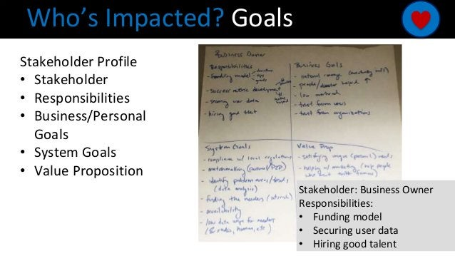 Who's Impacted? Goals Stakeholder Profile • Stakeholder • Responsibilities • Business/Personal Goals • System Goals • Valu...
