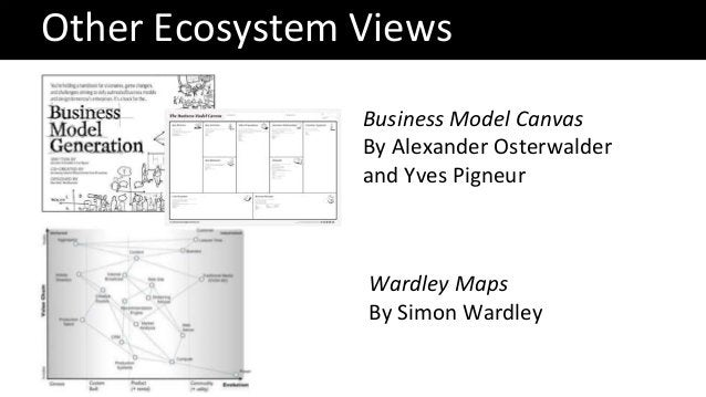 Other Ecosystem Views Business Model Canvas By Alexander Osterwalder and Yves Pigneur Wardley Maps By Simon Wardley