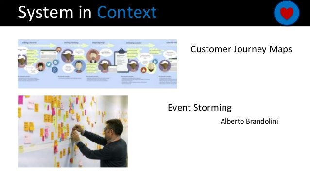 System in Context Customer Journey Maps Event Storming Alberto Brandolini