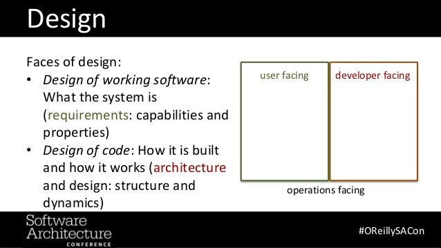 @RuthMalan #OReillySACon Faces of design: • Design of working software: What the system is (requirements: capabilities and...