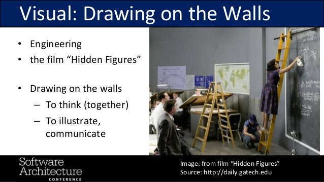 """@RuthMalan #OReillySACon Visual: Drawing on the Walls Image: from film """"Hidden Figures"""" Source: http://daily.gatech.edu • ..."""