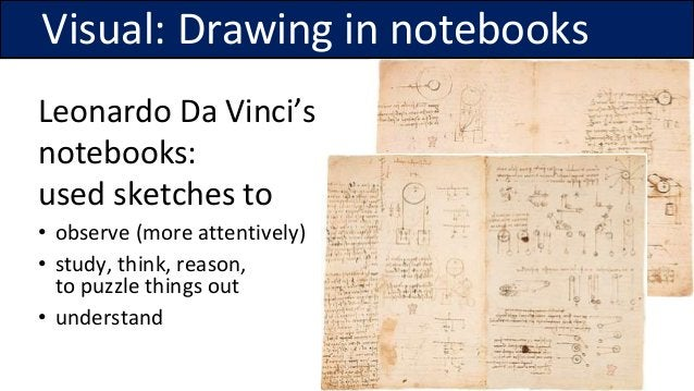Visual: Drawing in notebooks Leonardo Da Vinci's notebooks: used sketches to • observe (more attentively) • study, think, ...