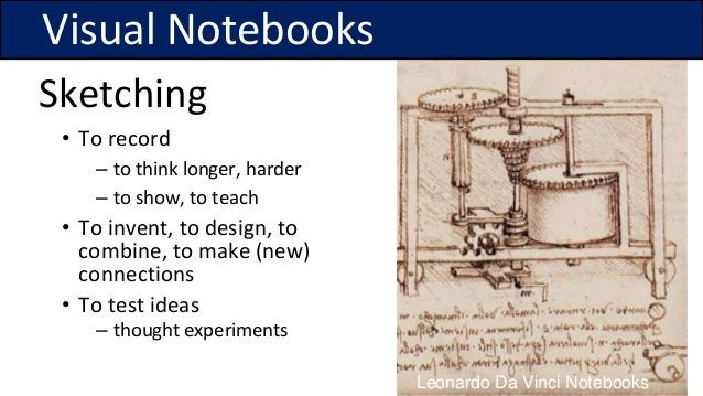 Visual Notebooks Sketching • To record – to think longer, harder – to show, to teach • To invent, to design, to combine, t...