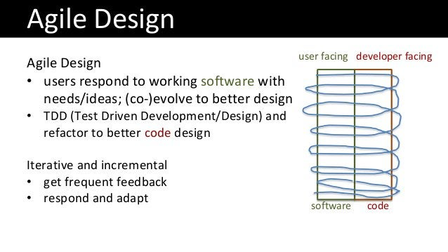 Agile Design • users respond to working software with needs/ideas; (co-)evolve to better design • TDD (Test Driven Develop...