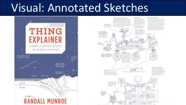 Visual: Annotated Sketches