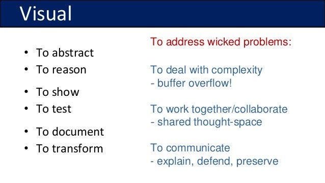 Visual • To abstract • To reason • To show • To test • To document • To transform To address wicked problems: To deal with...