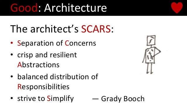 The architect's SCARS: • Separation of Concerns • crisp and resilient Abstractions • balanced distribution of Responsibili...
