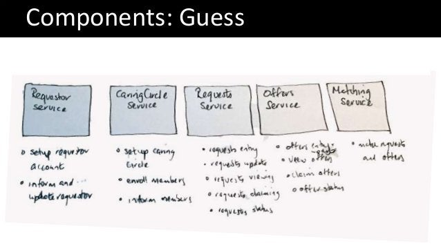 Components: Guess