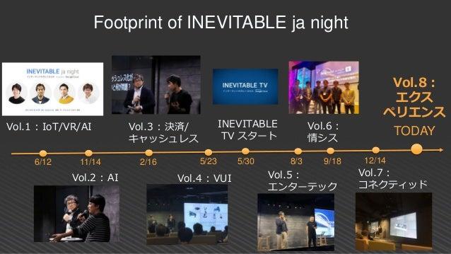 Vol.1 : IoT/VR/AI Vol.2 : AI Vol.3 : 決済/ キャッシュレス Vol.4 : VUI 5/232/1611/146/12 5/30 INEVITABLE TV スタート 8/3 Vol.5 : エンターテック...