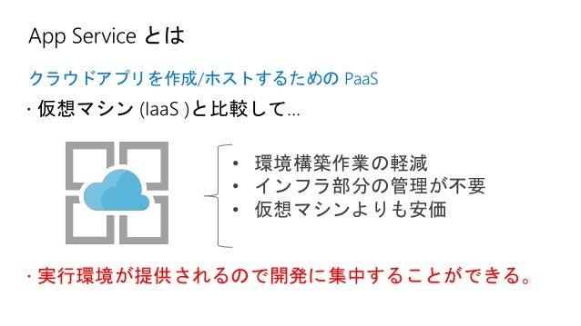 朝 昼 夜 システム 負荷 OFF OFF OFFOFF ¥ ¥ 起動時間のみ課金 スライダーのような UI でインスタンス数を変更 https://helloappsvc.azurewebsites.net https://helloapps...
