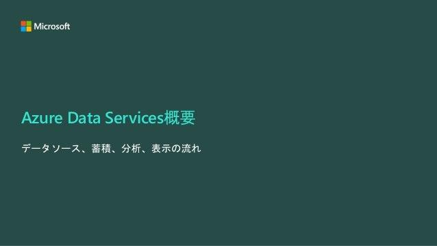 SQL Server 物理マシン SQL Server Private Cloud 仮想マシン Azure VM上の SQL Server 仮想マシン Azure SQL Database 仮想データベース 仮想化ソフトのVM上の SQL Se...