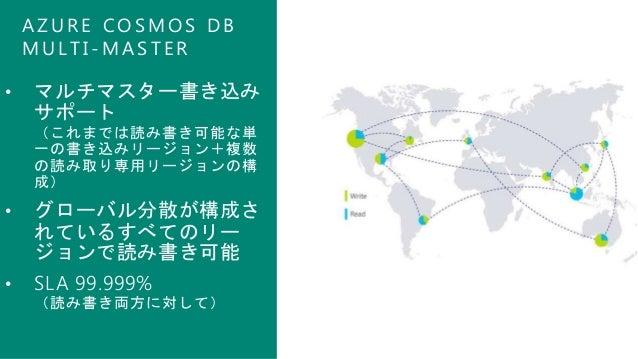 7 会話の入出力 自然言語処理 回答 DB ログ DB Botと対外機能 のHUB