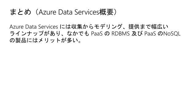 Microsoft Bot Framework Azure Bot Service 全ての作業がAzure Portalで完結