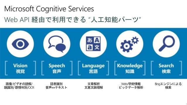 Azure Cognitive Services Azure Bot Services Azure Search Azure Databricks Azure Machine Learning Azure AI Infrastructure ナ...