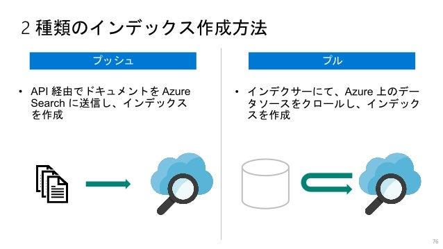 https://support.microsoft.com/ja- jp/lifecycle/search https://azure.microsoft.com/ja-jp/updates/ https://azureheatmap.azur...