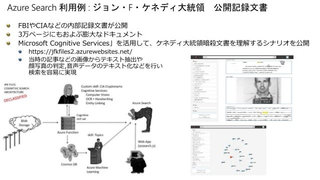 https://docs.microsoft.com/ja-jp/azure/architecture/example-scenario/ai/intelligent-apps-image-processing