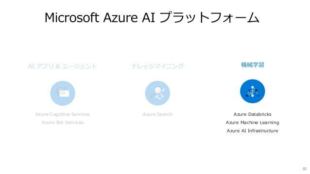 https://docs.microsoft.com/ja-jp/azure/architecture/example-scenario/apps/devops-with-aks