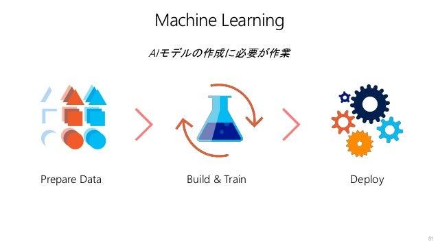 https://docs.microsoft.com/ja-jp/azure/architecture/example-scenario/apps/devops-dotnet-webapp