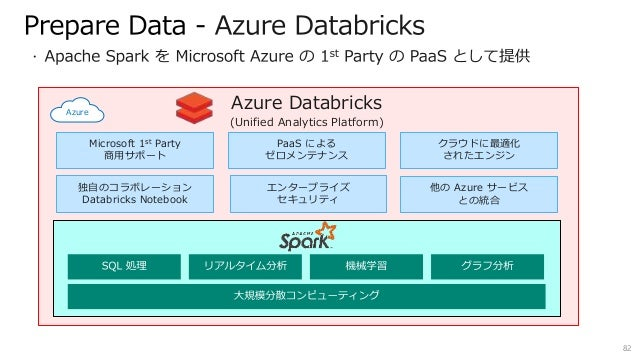 https://docs.microsoft.com/ja-jp/azure/architecture/example-scenario/apps/ecommerce-scenario