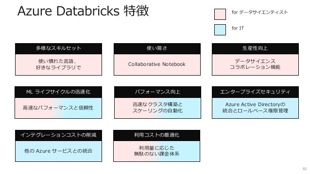 https://docs.microsoft.com/ja-jp/azure/architecture/example-scenario/apps/apim-api-scenario