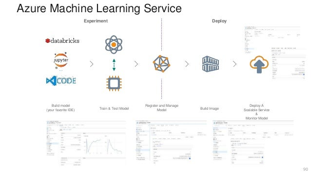  Serverless 入門編 インフラ構築不要!Azure で作る Web アプリケーション 本格化するサーバーレス コンピューティング と Azure Functions の進化 Azure Functions&Logic App ではじ...