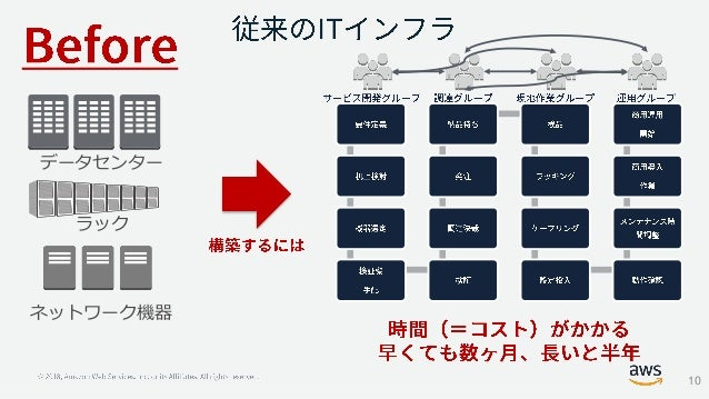 データセンター ラック ネットワーク機器 10