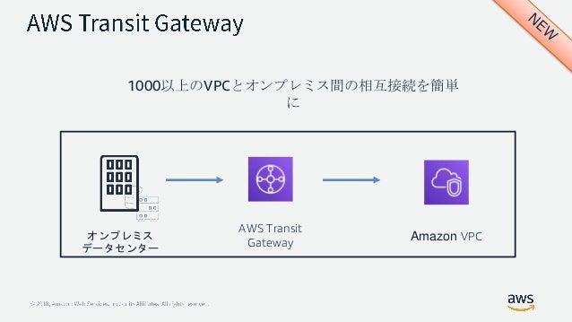 1000以上のVPCとオンプレミス間の相互接続を簡単 に オンプレミス データセンター Amazon VPC AWS Transit Gateway