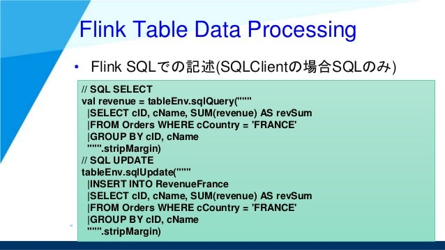 """Flink Table Data Processing • Flink SQLでの記述(SQLClientの場合SQLのみ) // SQL SELECT val revenue = tableEnv.sqlQuery("""""""""""" 