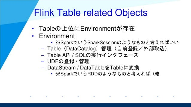 Flink Table related Objects • Tableの上位にEnvironmentが存在 • Environment • ※SparkでいうSparkSessionのようなものと考えればいい – Table(DataCatal...