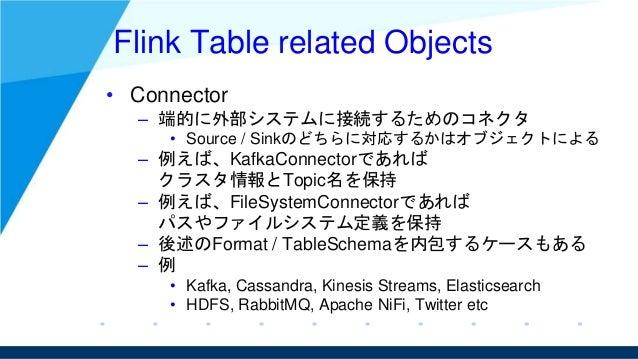 Flink Table related Objects • Connector – 端的に外部システムに接続するためのコネクタ • Source / Sinkのどちらに対応するかはオブジェクトによる – 例えば、KafkaConnectorであ...
