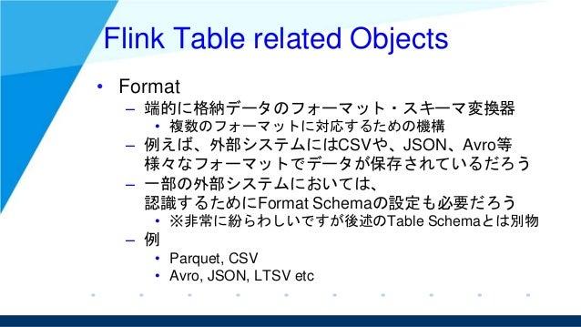 Flink Table related Objects • Format – 端的に格納データのフォーマット・スキーマ変換器 • 複数のフォーマットに対応するための機構 – 例えば、外部システムにはCSVや、JSON、Avro等 様々なフォーマ...