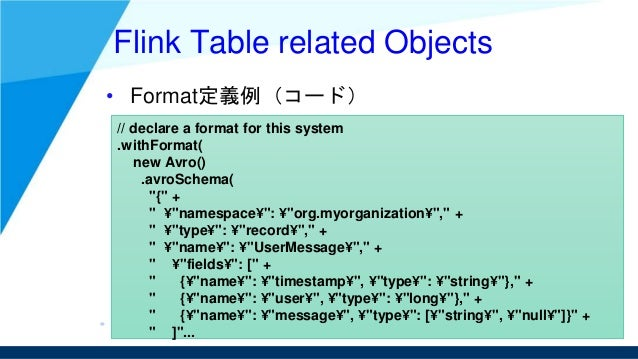 """Flink Table related Objects • Format定義例(コード) // declare a format for this system .withFormat( new Avro() .avroSchema( """"{"""" ..."""