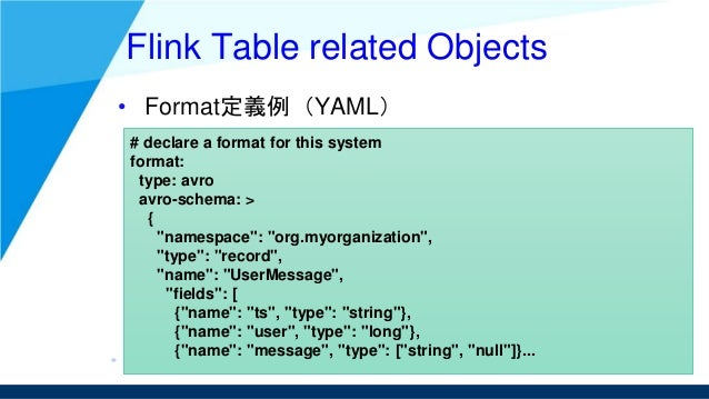 """Flink Table related Objects • Format定義例(YAML) # declare a format for this system format: type: avro avro-schema: > { """"name..."""