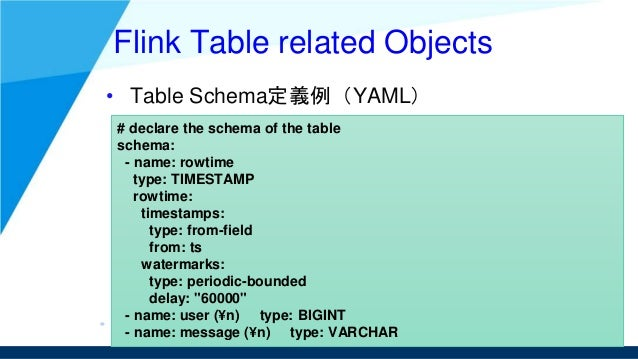 Flink Table related Objects • Table Schema定義例(YAML) # declare the schema of the table schema: - name: rowtime type: TIMEST...
