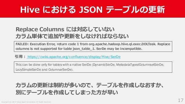 Copyright (C) 2019 Yahoo Japan Corporation. All Rights Reserved. Hive における JSON テーブルの更新 17 Replace Columns には対応していない カラム単体...