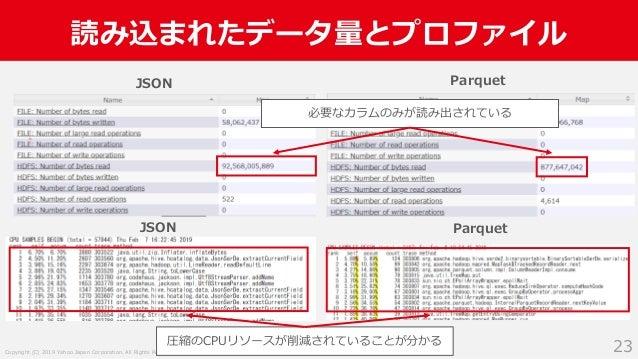 Copyright (C) 2019 Yahoo Japan Corporation. All Rights Reserved. 読み込まれたデータ量とプロファイル 23 必要なカラムのみが読み出されている JSON Parquet 圧縮のCP...