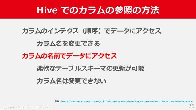 Copyright (C) 2019 Yahoo Japan Corporation. All Rights Reserved. Hive でのカラムの参照の方法 25 カラムのインデクス(順序)でデータにアクセス カラム名を変更できる カラム...