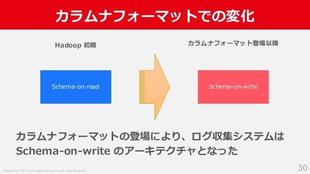Copyright (C) 2019 Yahoo Japan Corporation. All Rights Reserved. カラムナフォーマットでの変化 30 Schema-on-read Schema-on-write Hadoop 初...
