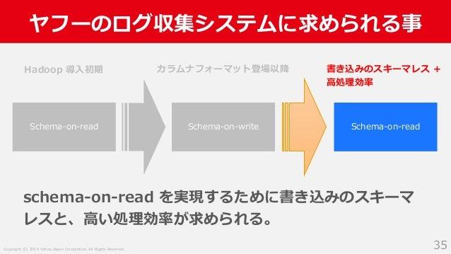 Copyright (C) 2019 Yahoo Japan Corporation. All Rights Reserved. ヤフーのログ収集システムに求められる事 35 Schema-on-read Schema-on-write Had...