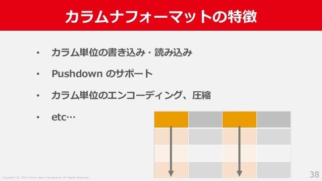 Copyright (C) 2019 Yahoo Japan Corporation. All Rights Reserved. カラムナフォーマットの特徴 38 • カラム単位の書き込み・読み込み • Pushdown のサポート • カラム...