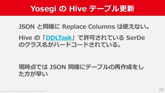 Copyright (C) 2019 Yahoo Japan Corporation. All Rights Reserved. Yosegi の Hive テーブル更新 45 JSON と同様に Replace Columns は使えない。 ...