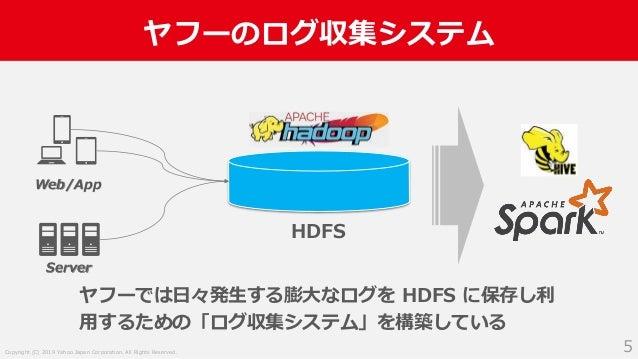Copyright (C) 2019 Yahoo Japan Corporation. All Rights Reserved. ヤフーのログ収集システム 5 Server Web/App ヤフーでは日々発生する膨大なログを HDFS に保存し...