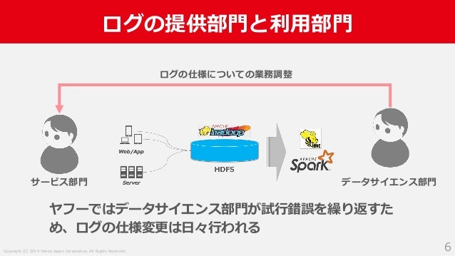 Copyright (C) 2019 Yahoo Japan Corporation. All Rights Reserved. ログの提供部門と利用部門 6 サービス部門 データサイエンス部門 ログの仕様についての業務調整 ヤフーではデータサ...