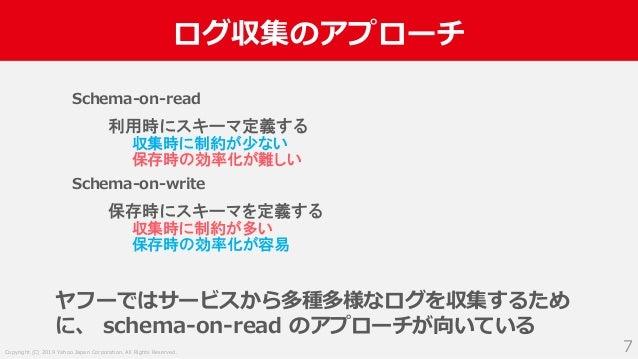 Copyright (C) 2019 Yahoo Japan Corporation. All Rights Reserved. ログ収集のアプローチ 7 Schema-on-read 利用時にスキーマ定義する 収集時に制約が少ない 保存時の効...