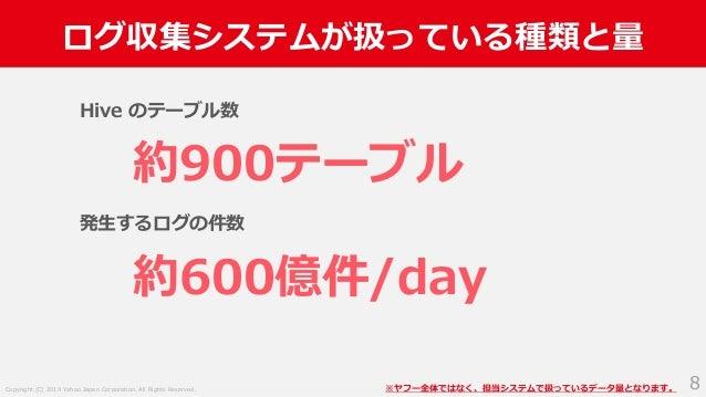 Copyright (C) 2019 Yahoo Japan Corporation. All Rights Reserved. ログ収集システムが扱っている種類と量 8 Hive のテーブル数 約900テーブル 発生するログの件数 約600億...