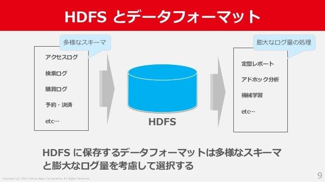 Copyright (C) 2019 Yahoo Japan Corporation. All Rights Reserved. HDFS とデータフォーマット 9 HDFS アクセスログ 検索ログ 購買ログ 予約・決済 etc… 定型レポート...