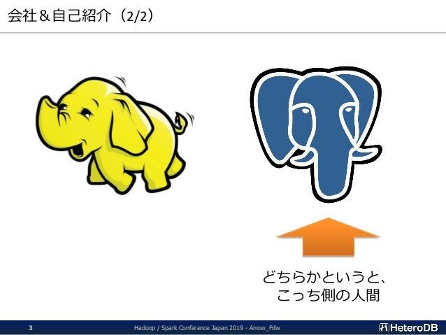 会社&自己紹介(2/2) どちらかというと、 こっち側の人間 Hadoop / Spark Conference Japan 2019 - Arrow_Fdw3